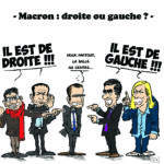 Macron : droite ou gauche ?